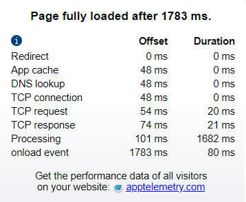 Page Speed Monitor